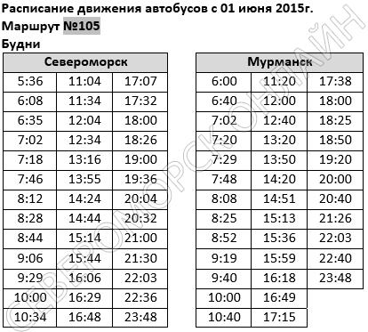 Расписание автобусов починки саранск